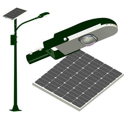 太阳能电池板的容量